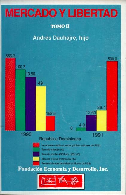 Mercado y Libertad - Tomo II por Andres Dauhajre Hijo